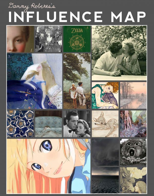 My Influence Map 2019